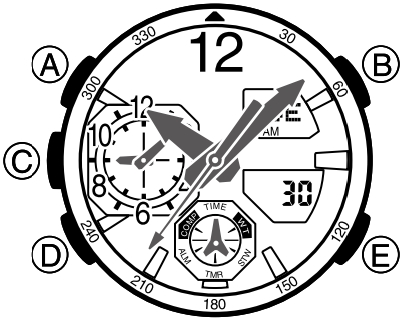 how to use the world time and radio controlled on a g shock aviator 5 00 AM Clock aviator diagram